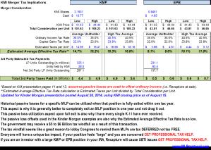KMI Merger Tax Implications 082014